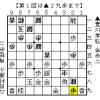 NHK杯のあの一局、もし二歩を打たなかったらどうなっていたか?~Part1:豊川孝弘 vs 田村康介戦~