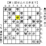 NHK杯のあの一局、もし二歩を打たなかったらどうなっていたか?~Part3:行方尚史 vs 橋本崇載戦~